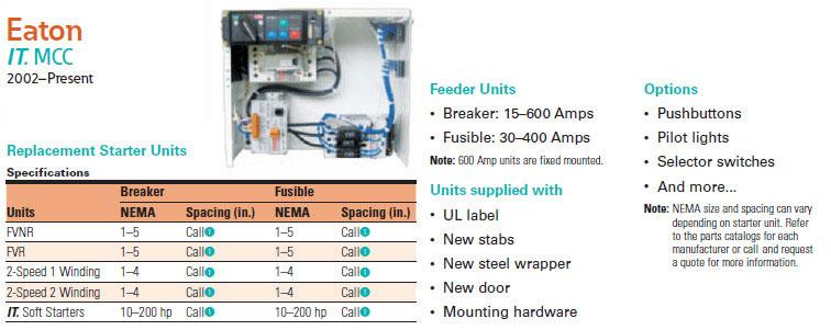 cutler hammer starter wiring diagram images general wiring starter wiring diagram fvnr eaton printable