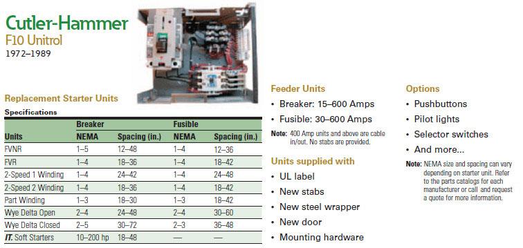 Pct Automotive Wiring Diagram : Cutler hammer electrical diagram current transformer